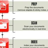 PRESCIENT-ProcessDiagram-ID5-01